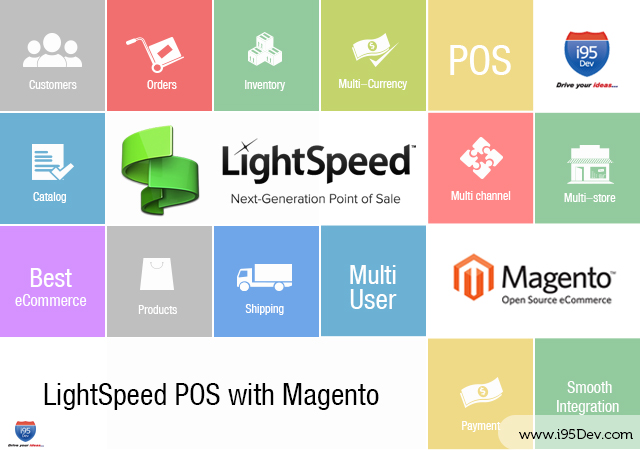 Point Of Sale Is The Place Where Payment Changes Hands Between Customer And  Business In Exchange For Products Or Services. LightSpeed POS Is A Fully ...