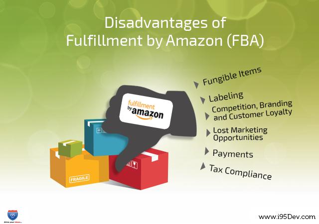 e commerce advantages and limitations