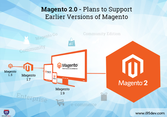 Magento 2.0 - Plans to Support Earlier Versions of Magento