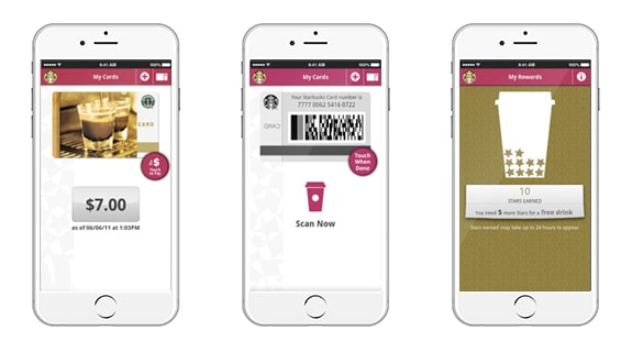 The Why and How of E-commerce Gamification with Examples - Starbucks