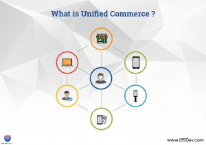 What-is-Unified-Commerce