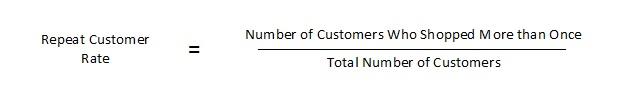Repeat_Customer_Rate_Ecommerce_Metric_i95Dev
