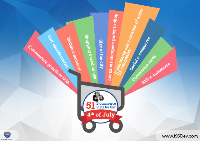 51-Ecommerce-Stats-for-the-4th-of-July