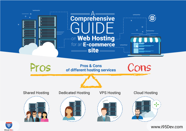 A-Comprehensive-Guide-on-Web-Hosting-for-an-e-commerce-site