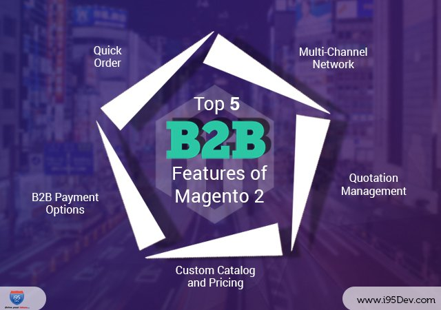 B2B-centric-features-of-Magento(640X450)
