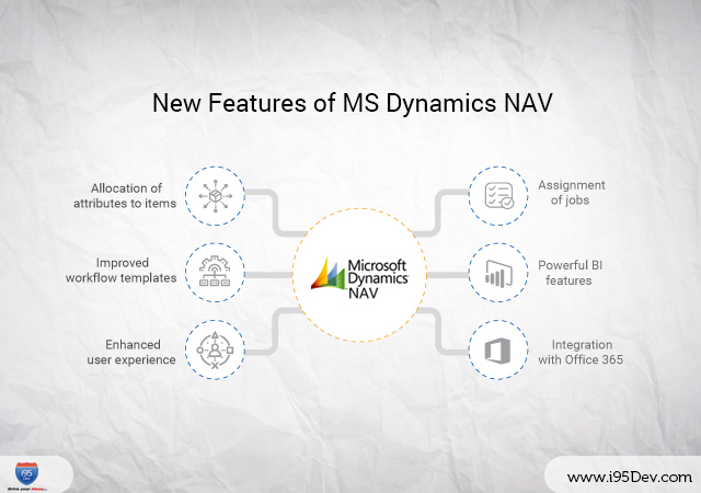 New-Features-of-MS-Dynamics-NAV