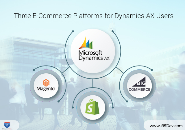 Three-E-Commerce-Platforms-for-Dynamics-AX-Users