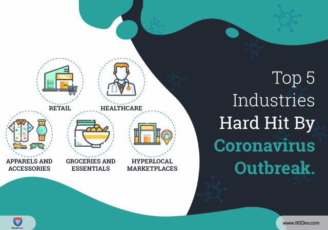 Coronavirus Industries