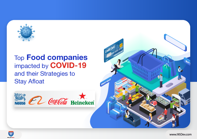 While COVID-19 has majorly impacted Food companies, we have top stories of some successful ones and their strategies that kept their businesses doing well.