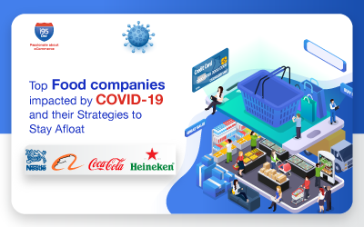 Top Food companies impacted by COVID-19 and their Strategies to Stay Afloat