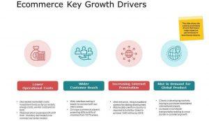 Image-key growth drivers
