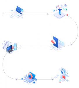 Cloud-Migration-6-Steps